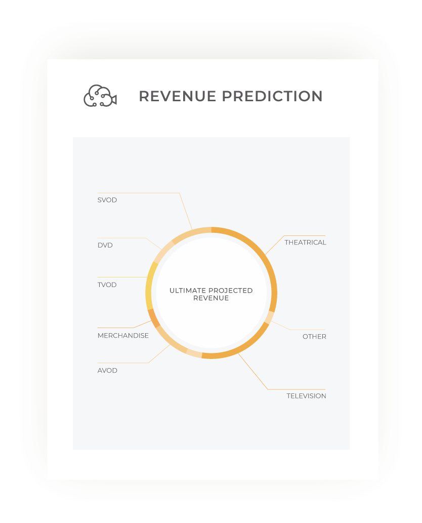 revenue prediction